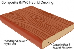 Composite decking diagram